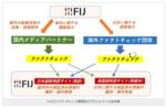ファクトチェック説明図 (002).PNG