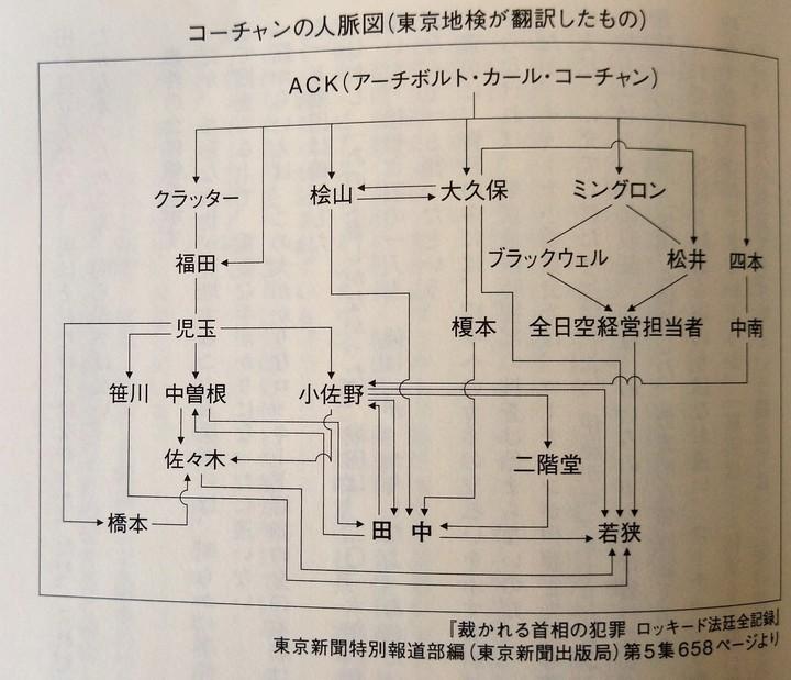 人脈図.jpg